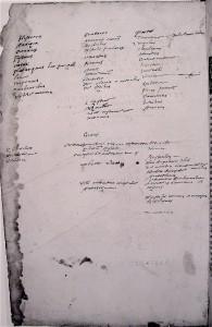Plutarque3: BnF: liste d'auteurs de référence: photo AL-BVH
